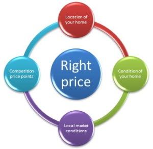 right-price